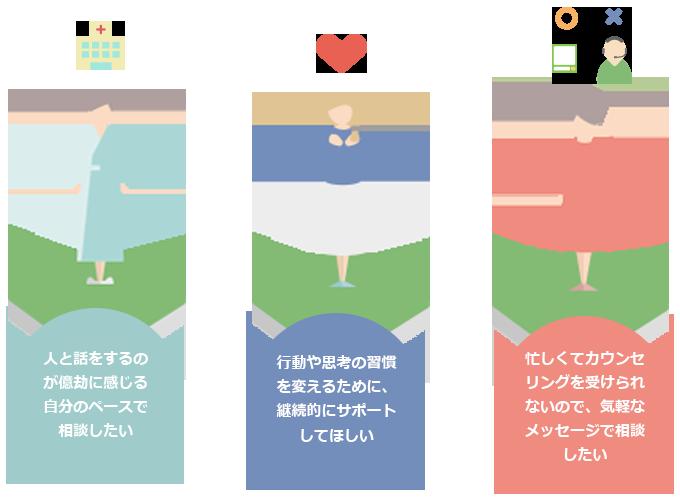 悩み相談と心の対話の場所   NPO法人東京メンタル …